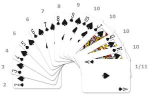 Blackjack kaarten verdelen